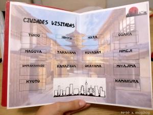 Pasaporte lúdico - Ciudades